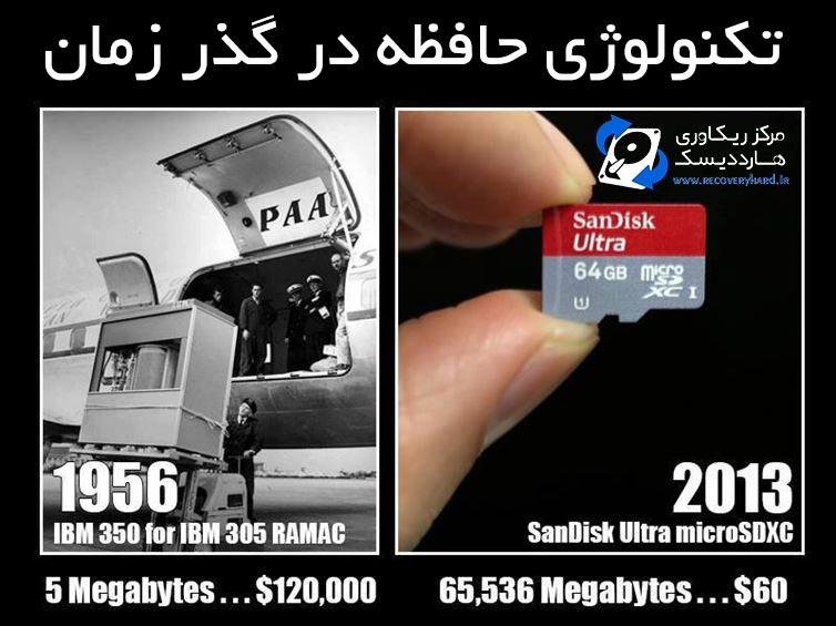 تاریخچه هارد دیسک تاریخچه هارد دیسک تاریخچه هارد دیسک hard history