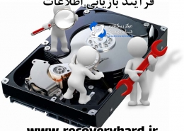 فرآیند بازیابی اطلاعات  خدمات تمامی هارد ها 1 3 260x185  خدمات تمامی هارد ها 1 3 260x185
